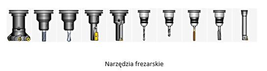 Narzędzia frezarskie